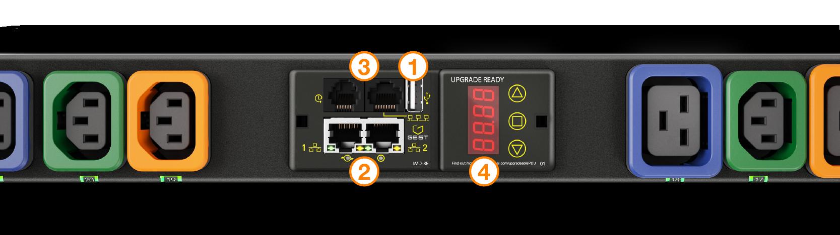 Unit Level Monitoring PDUs Intelligence