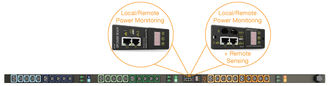 Upgradeable Unit Level Monitoring