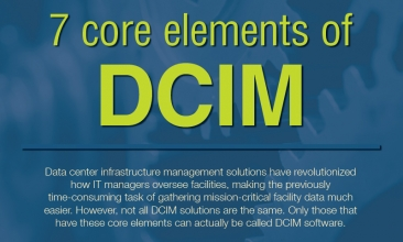 7 Core Elements of DCIM