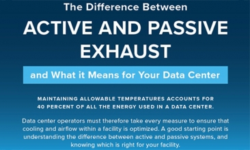 The Difference Between Active and Passive Exhaust - Infographic