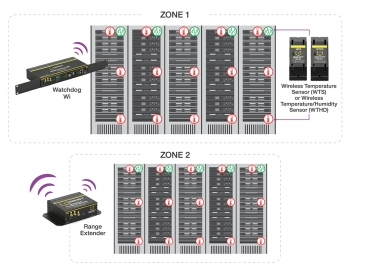 Wireless Monitoring for Your Data Center