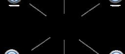 Diagram defining data center infrastructure management (DCiM)